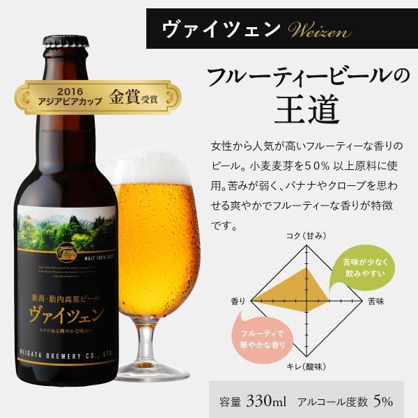 地ビール 新潟産 クラフトビール 胎内高原ビール 330ml ヴァイツェン|tainaibeer|02