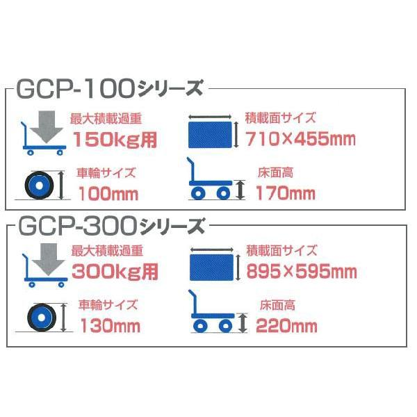 手押し運搬台車:東正車輌:ゴールドキャリー(樹脂運搬車) GCP-100シリーズ:GCP-101-P|tairaml|03