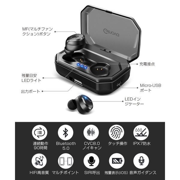 進化版 Bluetooth 5.0 IPX7完全防水 Bluetooth イヤホン 高音質 両耳 自動ペアリング 自動ON/OFF 90時間|taisei-sunflower|07