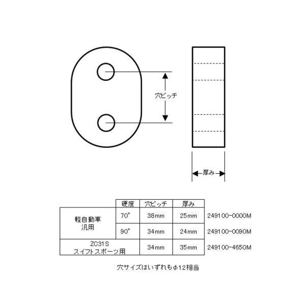 マフラーオプションパーツ【マフラー強化ゴムセット  硬度70°/5個セット】カプチーノ用|tajimastore|02