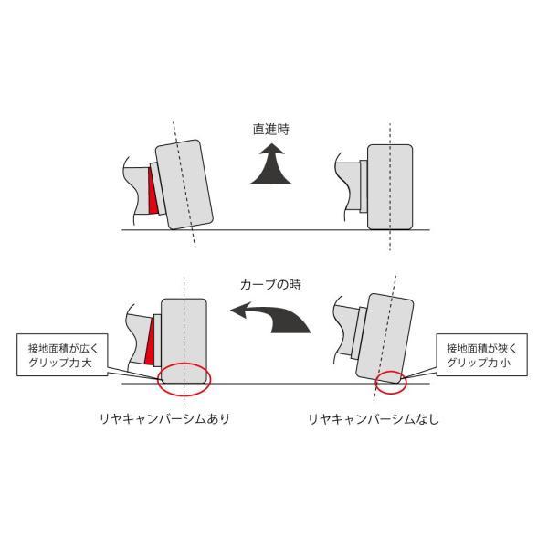 リヤキャンバーシム【リヤキャンバーシム スイフトスポーツ(ZC31S)用】スイフトスポーツ(ZC31S)用|tajimastore|02