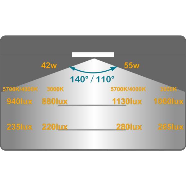 高品質な薄型LED照明「EPOCH(エポック) LEDベースライト DP477」省エネ照明「DP477-55GC」 tajimastore 05
