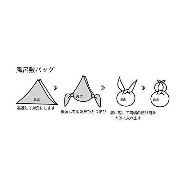 インラインバード 丸眞 風呂敷 LISA LARSON リサ・ラーソン 70×|takahaji-shop|04