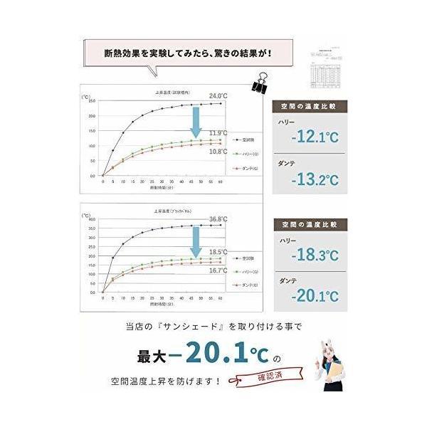幅190X丈180cm/ハリー2 ネイビー  サンシェード ハリー2 ネイビ|takahashi-shopping|05