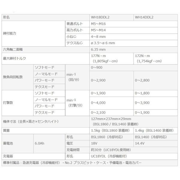 日立工機 WH18DDL2 (NN) コードレスインパクト〈防塵・耐水〉 18V 【製品保証サービス有り】 takahashihonsha 02