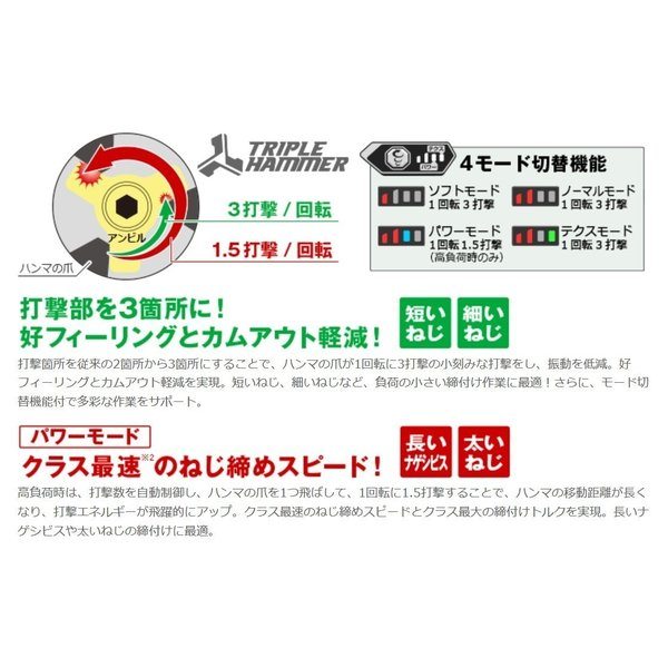日立工機 WH18DDL2 (NN) コードレスインパクト〈防塵・耐水〉 18V 【製品保証サービス有り】 takahashihonsha 03