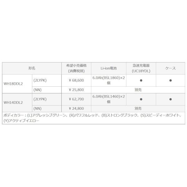 日立工機 WH18DDL2 (NN) コードレスインパクト〈防塵・耐水〉 18V 【製品保証サービス有り】 takahashihonsha 04