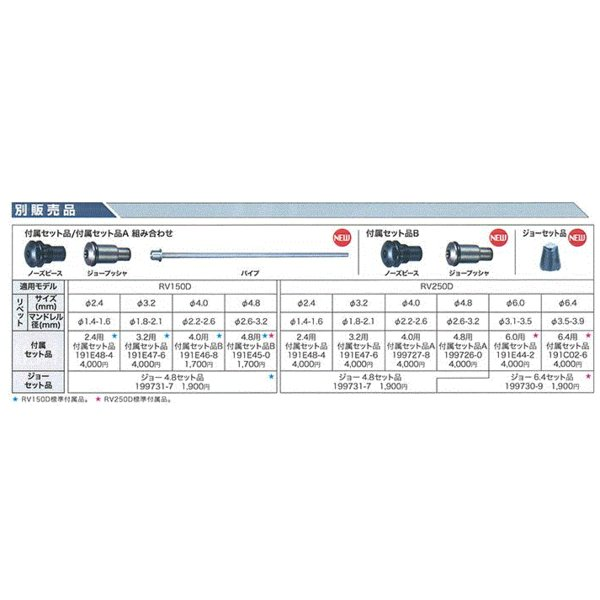 マキタ 4.0用付属セット品B 191E46-8 充電式リベッタ用(RV150D)