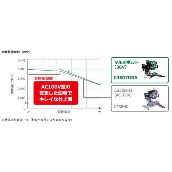 【期間限定バッテリー1個サービス】HiKOKI(日立工機) C3607DRA(XP)  コードレススライドマルノコ 36V セット品 【製品保証サービス有り】 takahashihonsha 06