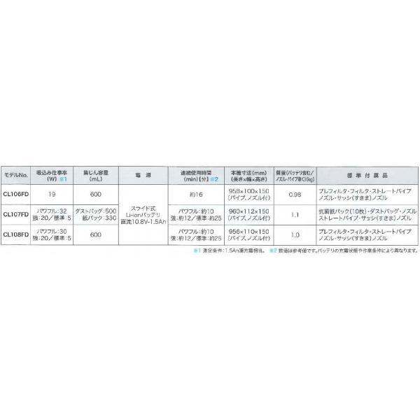 マキタ CL108FDSHW 充電式クリーナー 10.8V 1.5Ah バッテリー・充電器set 【製品保証サービス有り】|takahashihonsha|03