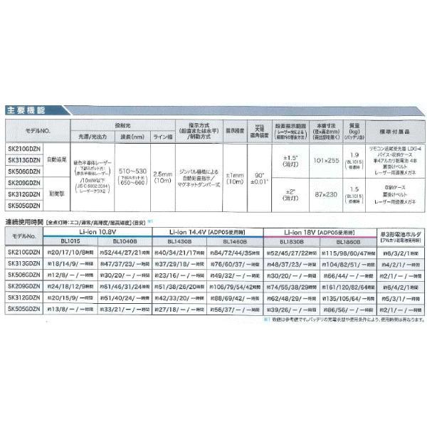 マキタ SK313GDZN 自動追尾おおがね・通り芯・ろく 【サービス品あり】超高輝度  充電式屋内・屋外兼用墨出し器 10.8V 4.0Ah|takahashihonsha|04