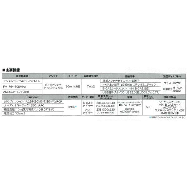 【入荷待ち:納期12月頃】マキタ 充電式ラジオ付テレビ TV100【ハイブリッド電源】IPX4 現場テレビ AC100 アウトドア キャンプ 【製品保証サービス有り】|takahashihonsha|02