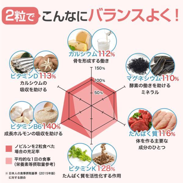アルギニン サプリ 子供 カルシウム キッズ サプリメント こども 成長 ビタミンD ビタミンB6 栄養機能食品 ノビルン 公式|takamitu|11