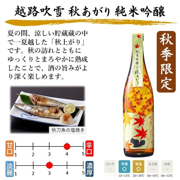 お歳暮 御歳暮 日本酒 ギフト 秋あがり 入り 飲み比べセット 720ml 2本 辛口 ひやおろし お酒 プレゼント 新潟 高野酒造|takano-shuzo-y|04