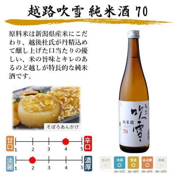 お歳暮 御歳暮 日本酒 ギフト 秋あがり 入り 飲み比べセット 720ml 2本 辛口 ひやおろし お酒 プレゼント 新潟 高野酒造|takano-shuzo-y|05
