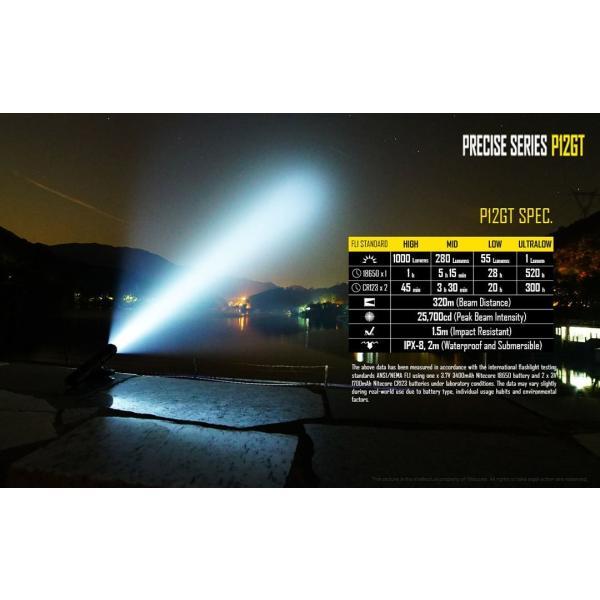 NITECORE P12GT ナイトコアCREE XP-L HI V3 LED 搭載 / 明るさMAX:1000ルーメン / CR123×2