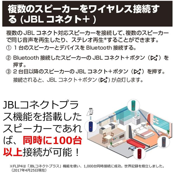 JBL FLIP4 Bluetoothスピーカー IPX7防水/パッシブラジエーター搭載/ポータブル ブラック JBLFLIP4BLK 国内