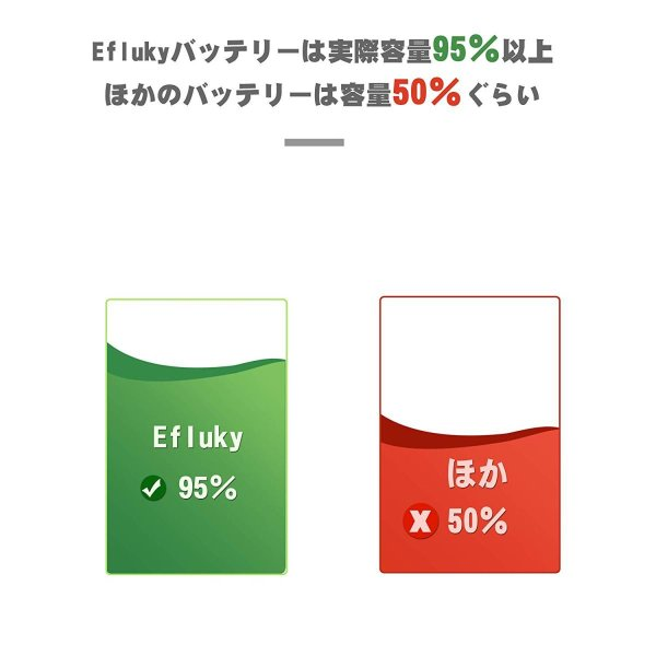 efluky 2000mAh ブラーバ 380J バッテリー 充電池 for Irobot Braava 371J/380T/Mint Pl|takes-shop