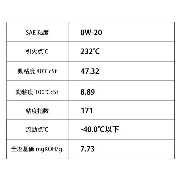 エンジンオイル 20L ペール缶 0W-20  化学合成油PAO+HIVI TAKUMIモーターオイル 送料無料 HYBRID takumimotoroil 02