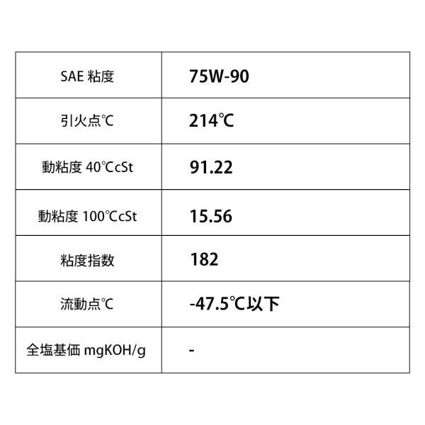 TAKUMIモーターオイル MULTI GEAR【75W-90】LSD対応 ギアオイル/デフオイル/高性能 化学合成油(HIVI) 最高規格GL-5 4L 【送料無料】|takumimotoroil|02