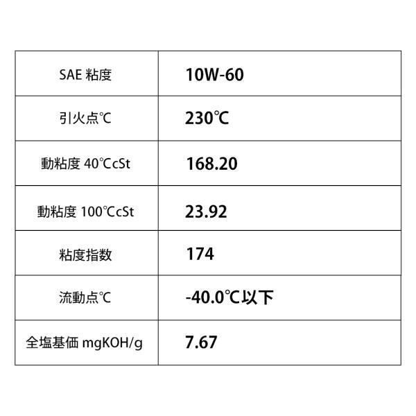 エンジンオイル 4L 10W-60  化学合成油PAO+HIVI TAKUMIモーターオイル 送料無料 X-TREME takumimotoroil 02