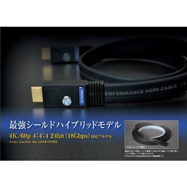 AIM HDMIケーブル FLS2-05 [5m] エイム電子