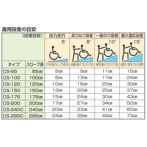 介護用品 車いす用段差解消スロープ ケアスロープ 長さ100cm 車椅子 車いす バリアフリー ポータブル|tanosinia|04