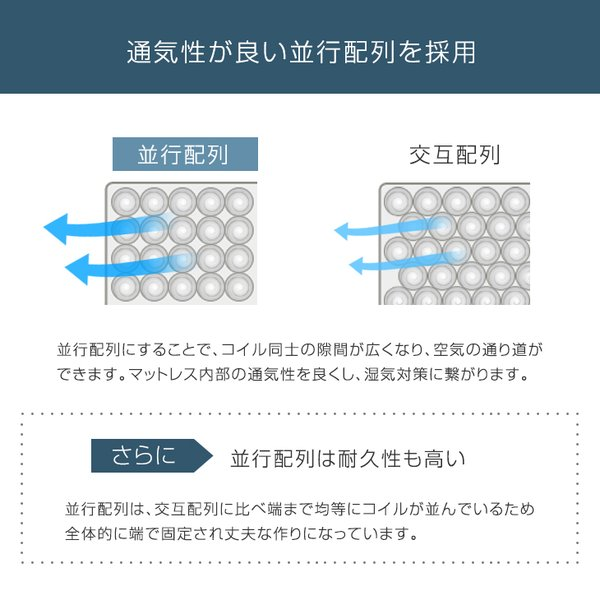 マットレス シングル ポケットコイル 圧縮マットレス 快眠コンパクト シングルマットレス 通気性|tansu|11