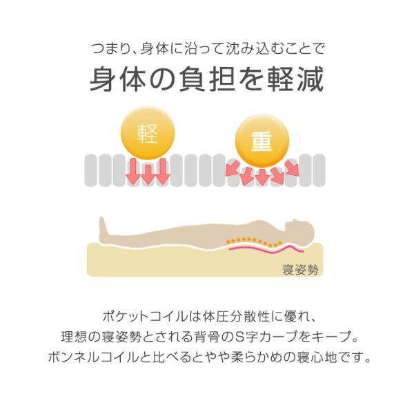 マットレス シングル ポケットコイル 圧縮マットレス 快眠コンパクト シングルマットレス 通気性|tansu|09