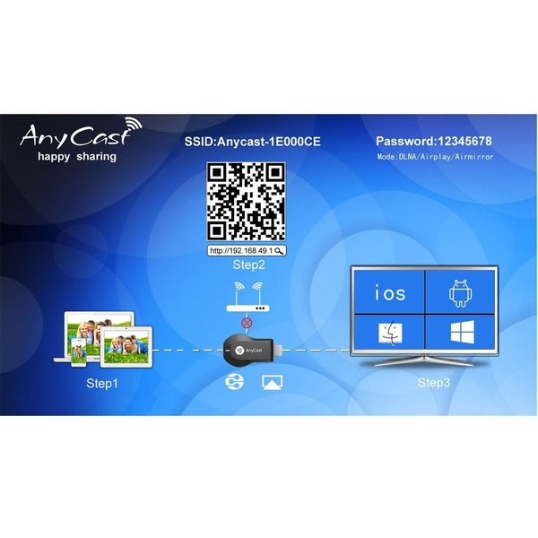 AnyCast M2 Plus Wi-Fi iPhone iPad Android ドングルレシーバー 1080P DLNA Airplay Miracast|taobaonotatsujinpro|04