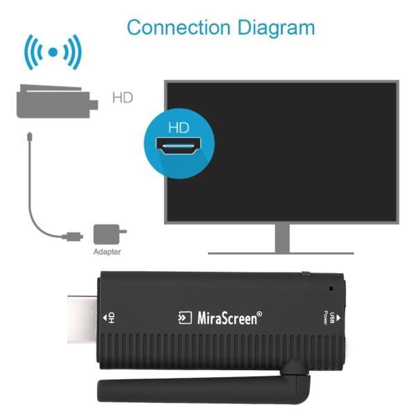 iFormosa MiraScreen 1080p DLNA Wi-Fi iPhone iPad iOS Android ドングルレシーバー Google ChromeCast HDMI 互換品 Airplay IF-B4|taobaonotatsujinpro|02