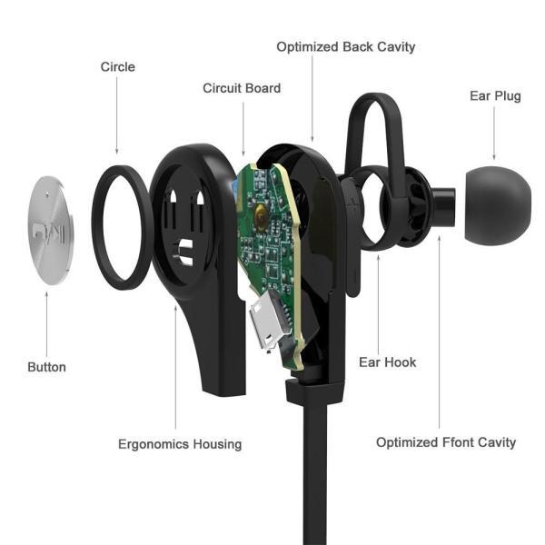 iFormosa IFQ9 スポーツ ステレオ ワイヤレス ブルートゥース Bluetooth ヘッドホン イヤホン for iPhone スマートフォン パソコン タブレット 赤