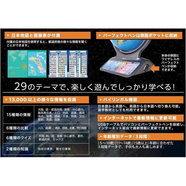 しゃべる地球儀 パーフェクトグローブ ホライズン HORIZON tayasu 02