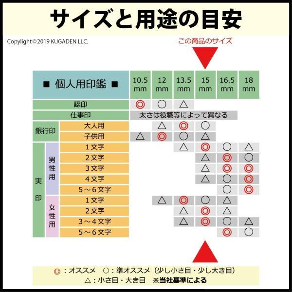 個人印鑑 チタン・光沢シルバー15mm(女性用の実印など) tekakiya 03