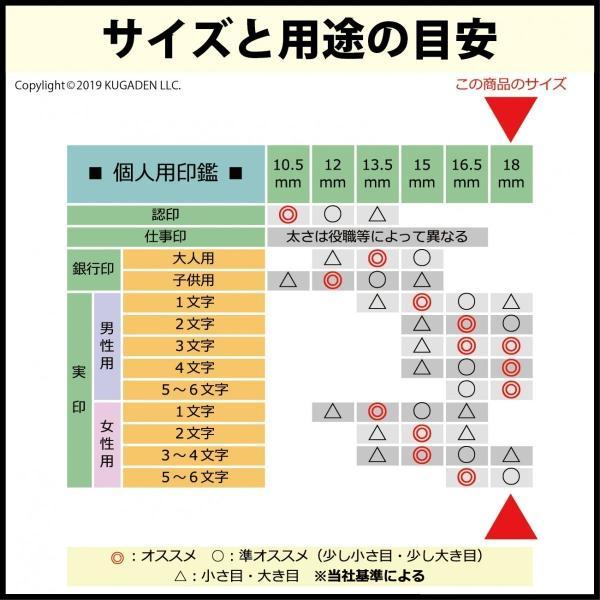 個人印鑑 チタン・光沢ゴールド18mm(男性用の実印など) tekakiya 03