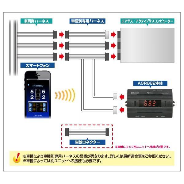 エアサス&アクティブサスリモートコントローラー iPhone端末用 Data System (データシステム) ASR682-I★|telaffy|02