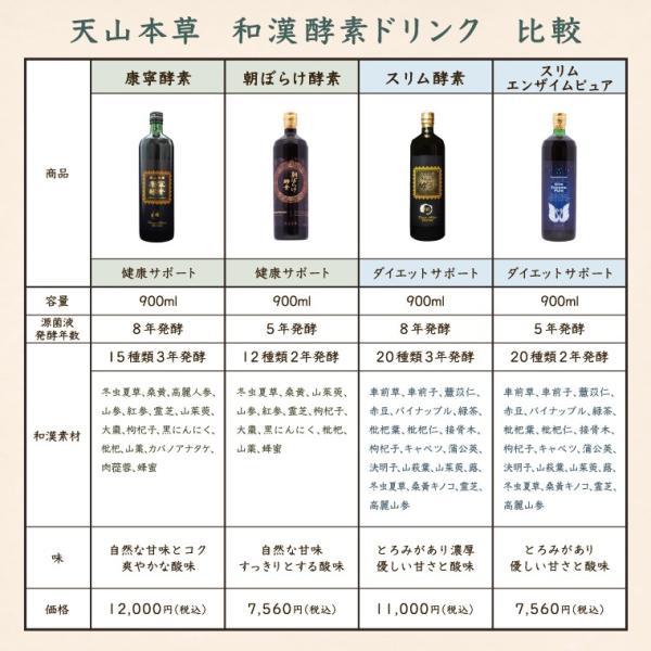 天山本草 スリム酵素 900ml 和漢 プレミアム ダイエット 酵素ドリンク 無添加 発酵飲料 自然 30日分 |tenzanhonso|09