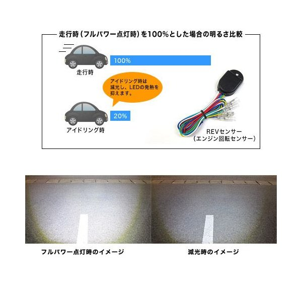 プロテック 自動車用LEDフォグライト FLH-533 (REVセンサー付 左右1set) ボルト方向【下】 67533-D|terranet|04