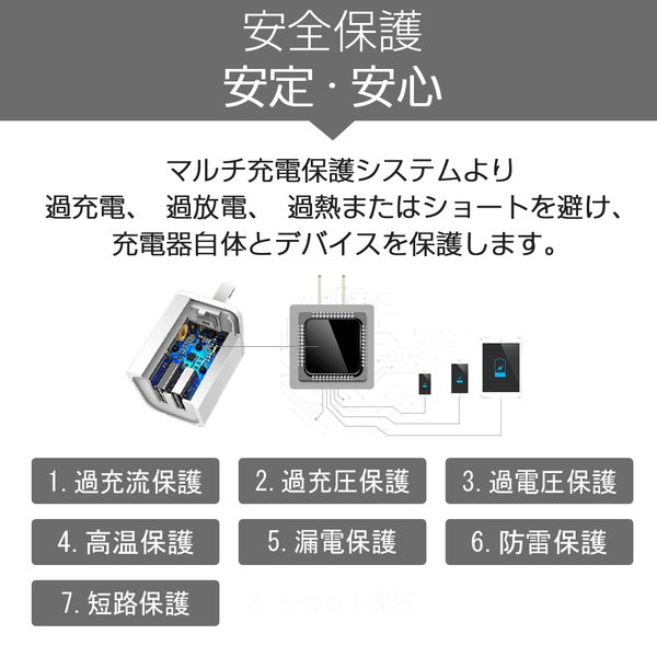 iPhone 純正 アダプター USB/AC アダプター Apple公式認証済 Foxconn製 純正充電器 コンセント 5W 充電アダプター PSE認証済|teruyukimall|05