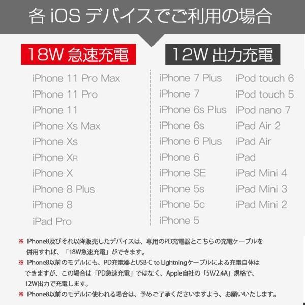PD急速充電 ケーブル Apple純正 iPhone 充電ケーブル Foxconn製 USB Type C ライトニングケーブル 1m アップル公式MFI認証済 teruyukimall 13