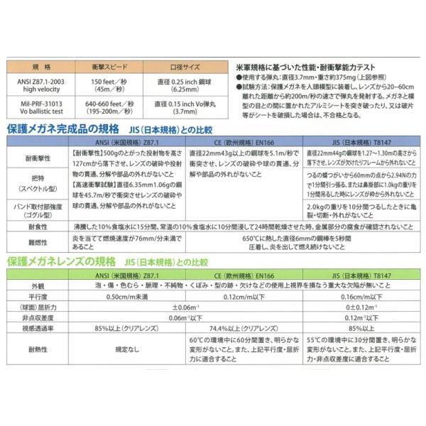 ELVEX エルベックス Go-Specsゴースペックス GG-45C-AF(クリア)安全メガネ 保護メガネ 防塵メガネ ゴーグル グラス|tetsusizai|03