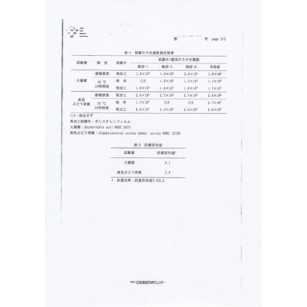 抗菌・抗ウィルス剤AAB668消臭タイプ50ml (あーぶ アーブ aab AAB 668 非アルコール 非エタノール スプレー 除菌 消臭 抗菌剤 ウイルス)|threelink|13