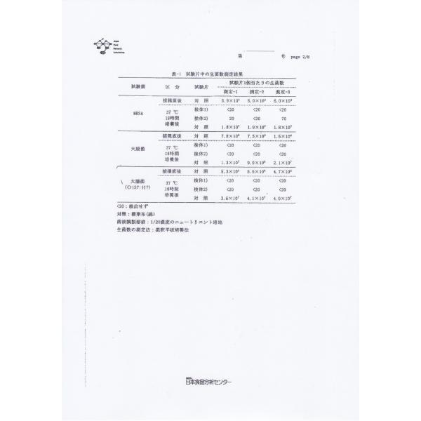 抗菌・抗ウィルス剤AAB668保湿タイプ50ml (あーぶ アーブ aab AAB 668 非アルコール 非エタノール スプレー 除菌 消臭 抗菌剤 ウイルス)|threelink|16