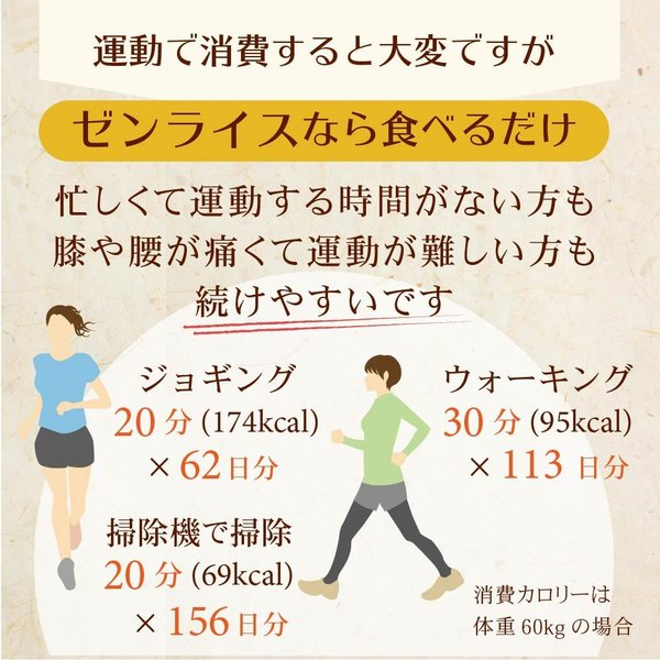こんにゃく米 乾燥こんにゃく米 こんにゃくごはん 初回限定お試し 5袋 メール便 ポスト投函便 糖質50%カット 糖質制限 糖質オフ|tokoroten|07