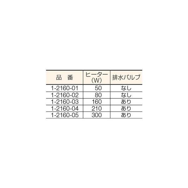 アズワン(AS) 超音波洗浄器 ASU−2 1-2160-01