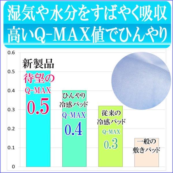 敷きパッド パッドシーツ セミダブル Q-MAX値0.5 接触冷感  Softcool 冷却マット ひんやり クール寝具 快適涼感 送料無料|tokumen|03