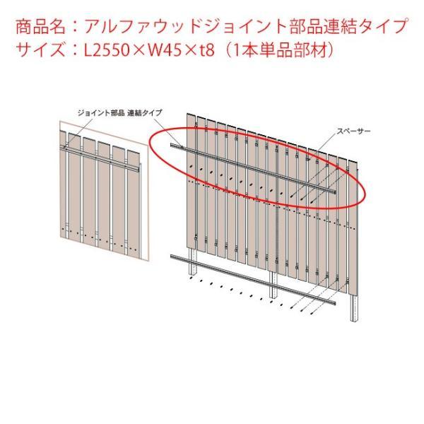 商品名:アルファウッド縦張り用ジョイント部品連結タイプ/サイズ:L2550×W45×t8(1本単品部材)