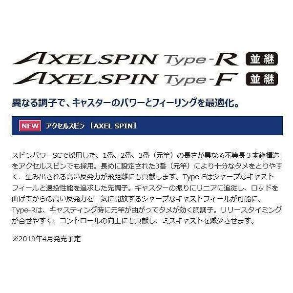 アクセルスピン F405CX
