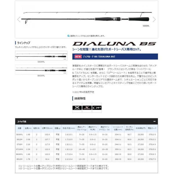 17 ディアルーナ BS S606ML