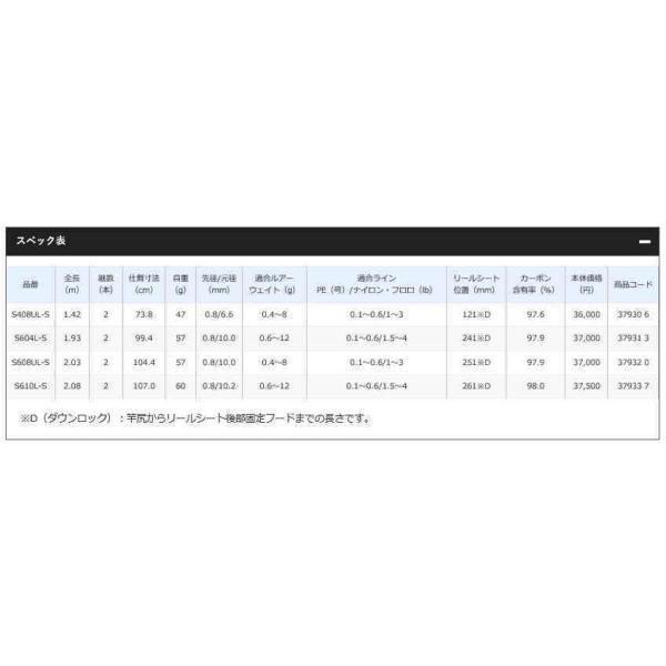 17 ソアレ CI4 アジング S608ULS